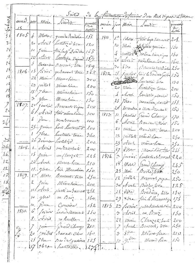 Ecrits 1812 001